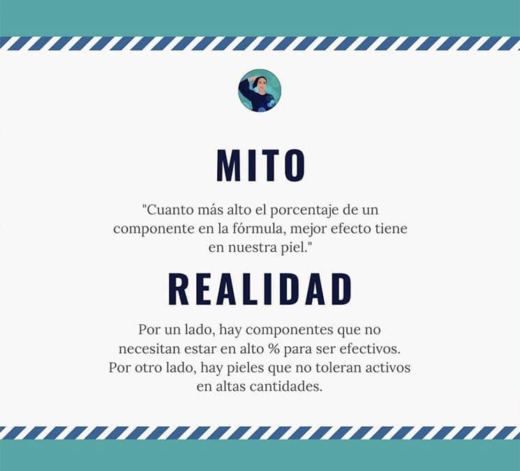 Mitos y Realidades – Lista de Ingredientes y porcentajes.
